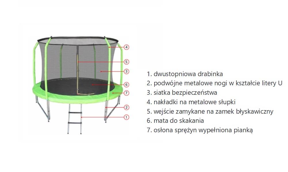 tropolina 3